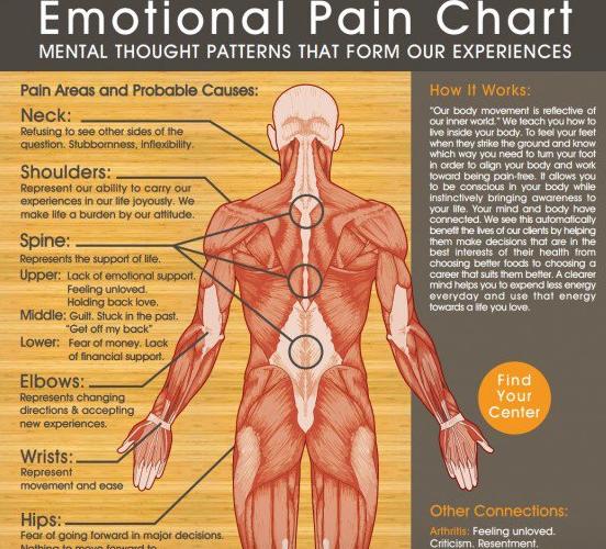 emotions-health